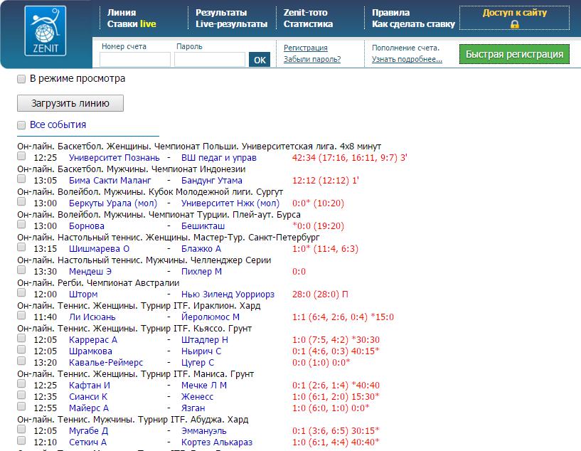 Онлайн ставки в БК Зенит