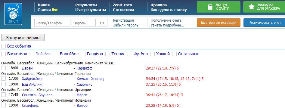 Одиночные ставки на матчи в БК Зенит